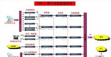 DVB-C 数字电视系统前端方案示意图