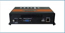 NDS3558A 网络编码器(带网口、USB)